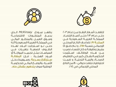 انفوجرافيك: المملكة العربية السعودية ما بعد النفط: الاستثمار وتحوّل الإنتاجية